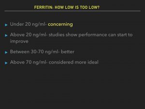 Iron and Ferritin: Chart showing different levels of ferritin and impact on athletes