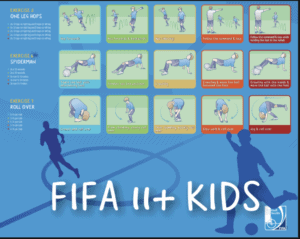 ACL Injuries: picture of the FIFA 11+ KIds program